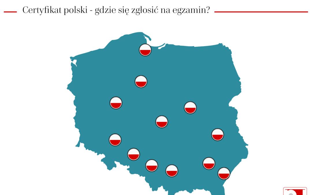 Certyfikat polski – gdzie się zgłosić na egzamin?